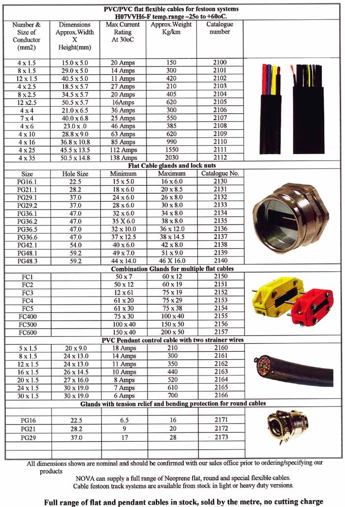 Flat h07vvh67 and pendant flexible cables nova electrical busbars flat and pendant cable aloadofball Choice Image